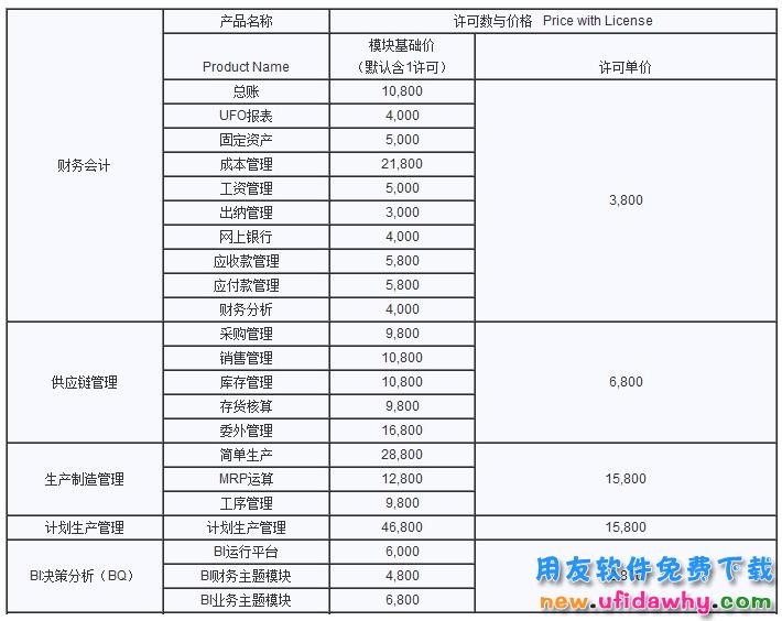 用友T6企业管理软件T6V6.0官方报价
