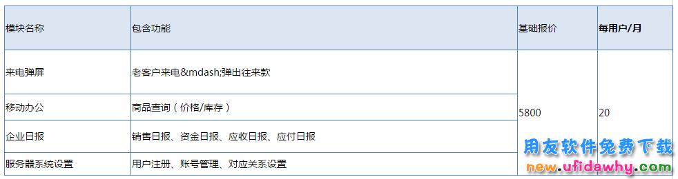 畅捷T+企管通报价_T3企管通报价