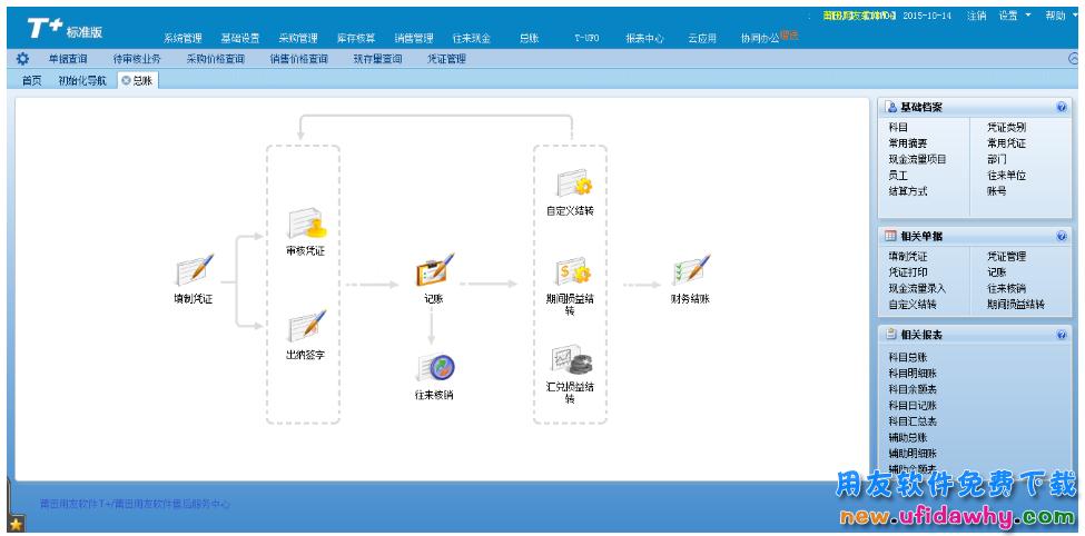 用友畅捷通T+11.5版财务软件报价单