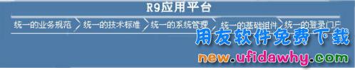 用友政务GRP/R972财务管理系统免费试用版下载地址 用友政务软件 第3张图片