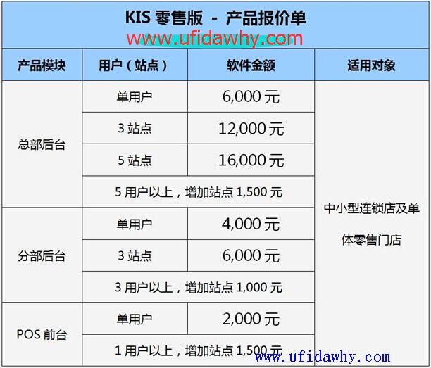 金蝶KIS零售版免费版_金蝶KIS旗舰零售版下载地址 金蝶软件 第12张图片