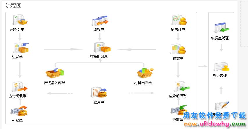 畅捷通T+V12.3标准版财务管理软件免费试用版下载地址 畅捷通财务软件 第2张图片