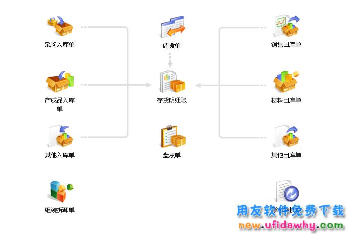 畅捷通T+V12.3标准版财务管理软件免费试用版下载地址 畅捷通财务软件 第6张图片