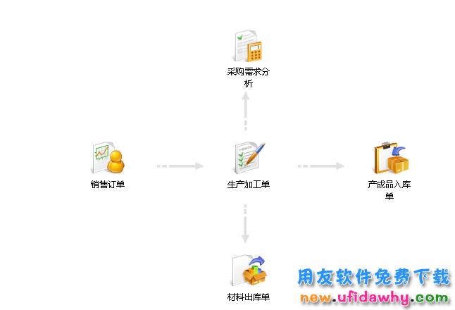 畅捷通T+V12.3标准版财务管理软件免费试用版下载地址 畅捷通财务软件 第7张图片