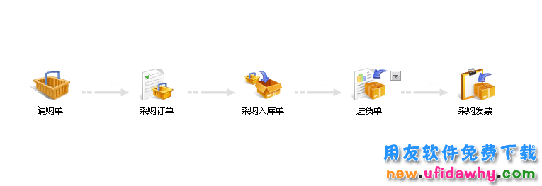 畅捷通T+V12.3普及版财务管理软件免费试用版下载地址 畅捷通财务软件 第3张图片