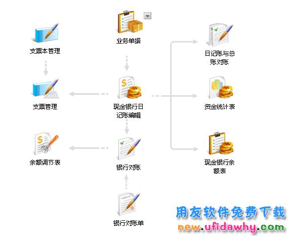 畅捷通T+V12.3普及版财务管理软件免费试用版下载地址 畅捷通财务软件 第5张图片
