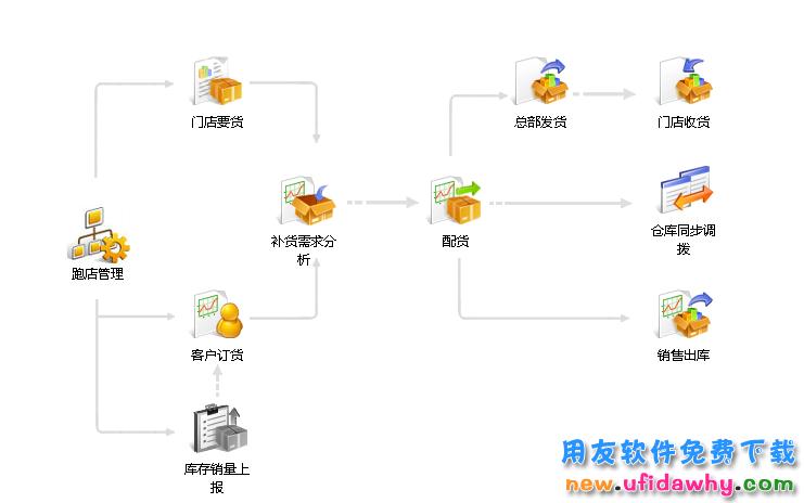 畅捷通T+V12.3专业版财务管理软件免费试用版下载地址 畅捷通财务软件 第3张图片