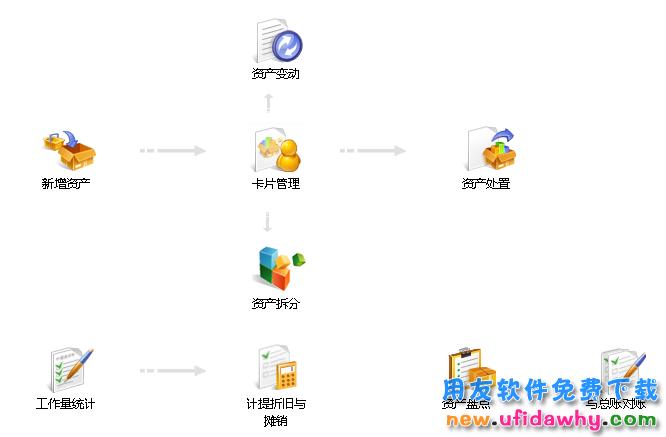 畅捷通T+V12.3专业版财务管理软件免费试用版下载地址 畅捷通财务软件 第7张图片