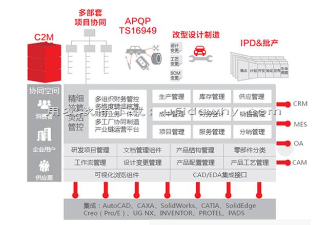 用友U9ERPV3.0系统官方安装金盘免费下载地址 用友U9 第5张图片
