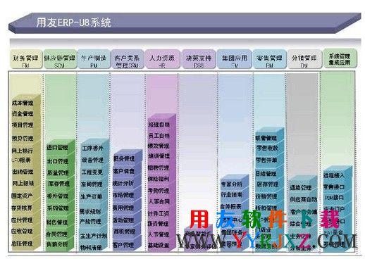 会计电算化考试用友U872考试专版免费下载及安装教程 会计电算化软件 第2张图片