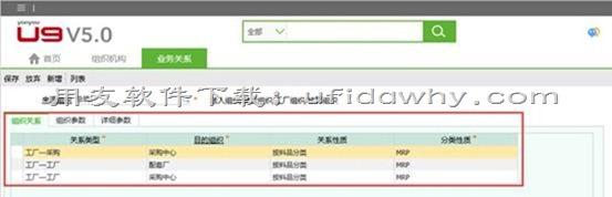 002组织设计-用友U9V5.0erp系统企业实例操作教程 用友U9 第2张图片