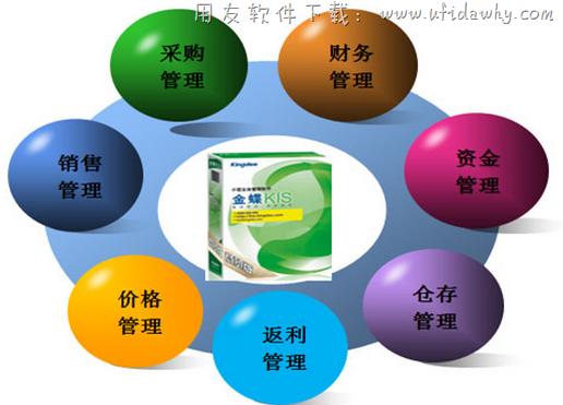 金蝶KIS商贸钢材版V5.0免费版下载地址 金蝶软件 第2张图片