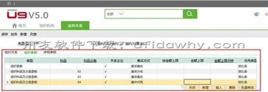 002组织设计-用友U9V5.0erp系统企业实例操作教程 用友U9 第3张图片