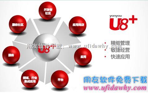 用友U8+V12.0免费下载及安装教程 用友U8 第2张图片