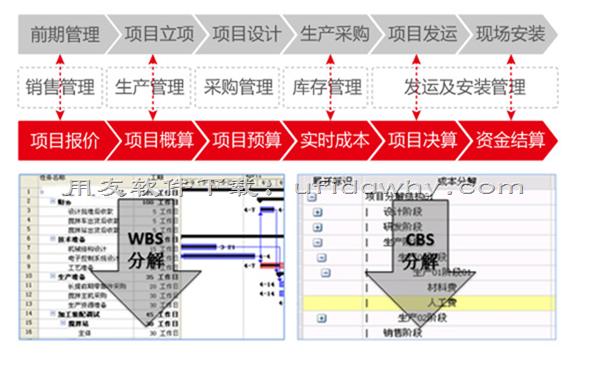 用友U9ERPV3.0系统官方安装金盘免费下载地址 用友U9 第3张图片