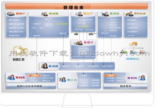 用友T6企业管理软件V6.2免费试用版下载地址 用友T6 第2张图片