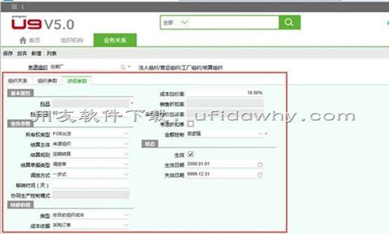 002组织设计-用友U9V5.0erp系统企业实例操作教程 用友U9 第4张图片