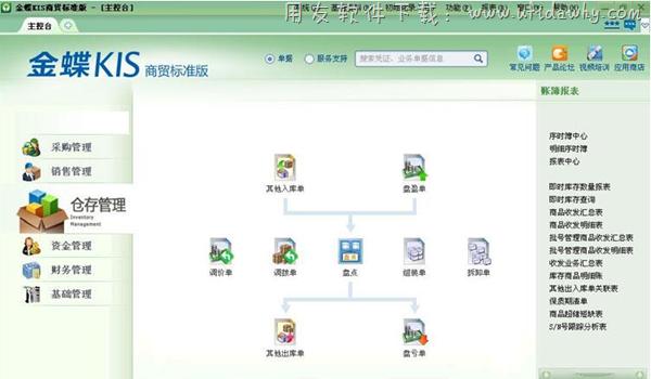 金蝶KIS商贸标准版V6.0免费版下载地址 金蝶软件 第4张图片