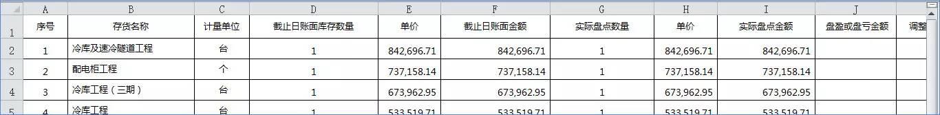当Excel的列过多的时候如何才能快速定位跳转到指定的列?