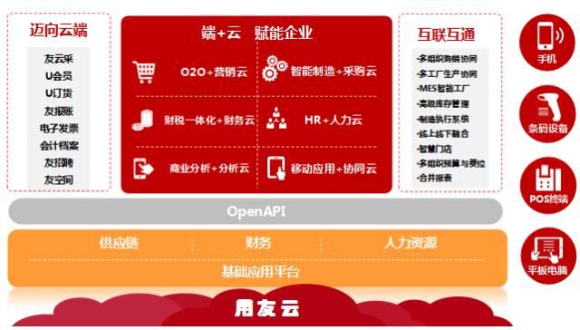 用友U8+V13.0erp系统免费试用版下载地址(安装金盘非破解版)