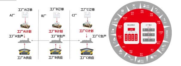 用友U8+V13.0erp系统免费试用版下载地址(安装金盘非破解版) 用友U8 第4张图片