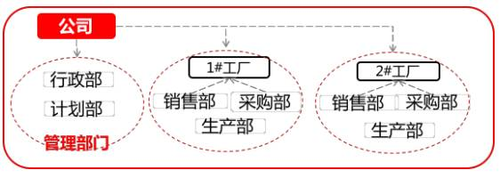 用友U8+V13.0erp系统免费试用版下载地址(安装金盘非破解版) 用友U8 第5张图片