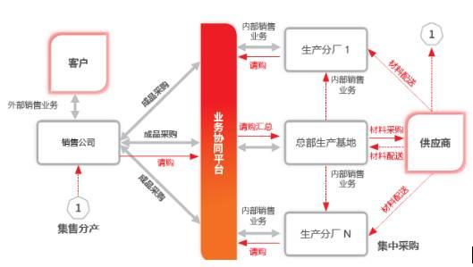 用友U8+V13.0erp系统免费试用版下载地址(安装金盘非破解版) 用友U8 第8张图片