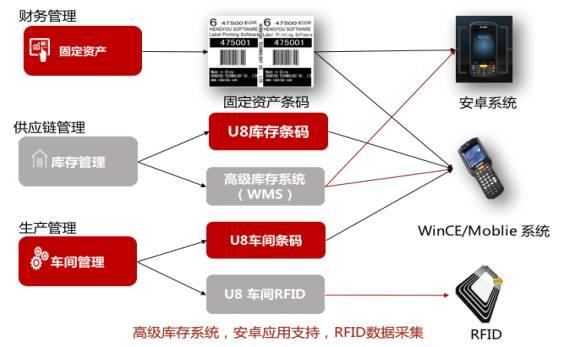 用友U8+V13.0erp系统免费试用版下载地址(安装金盘非破解版) 用友U8 第7张图片