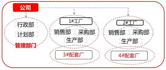 用友U8+V13.0erp系统免费试用版下载地址(安装金盘非破解版) 用友U8 第6张图片