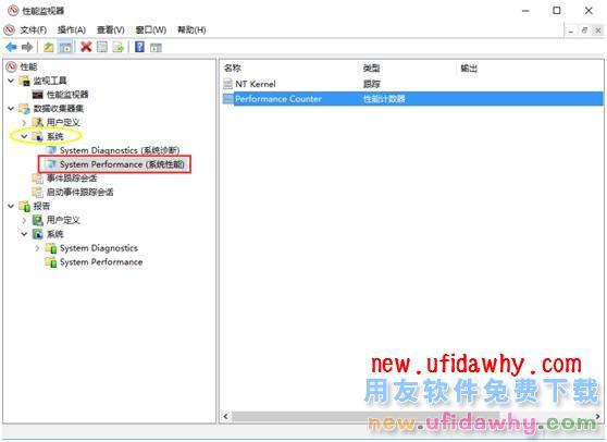 用友U8erp软件运行的性能优化方案图文教程
