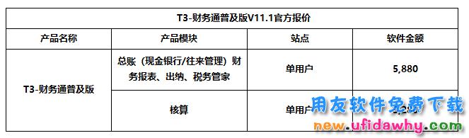 用友财务通T3V11.1普及版免费试用版官方正版下载地址 用友T3 第4张图片
