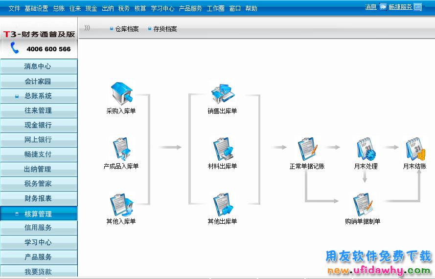 用友财务通T3V11.1普及版免费试用版官方正版下载地址 用友T3 第3张图片