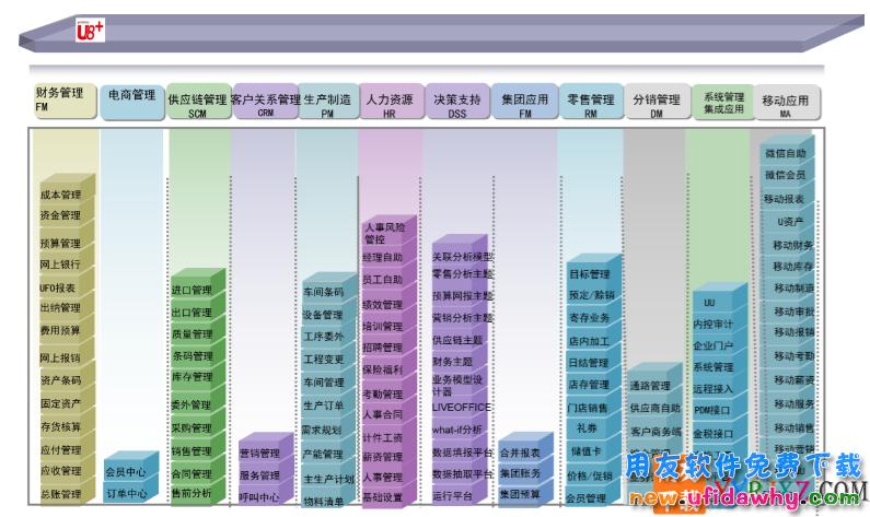 用友U8V12.51erp软件用友官方正版免费试用版下载地址(非破解版) 用友U8 第4张图片
