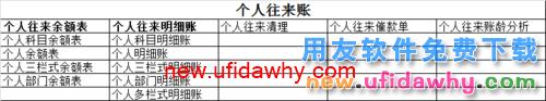 用友U8V10.1ERP怎么查询账簿(往来辅助账)的图文操作教程 用友知识库 第3张图片